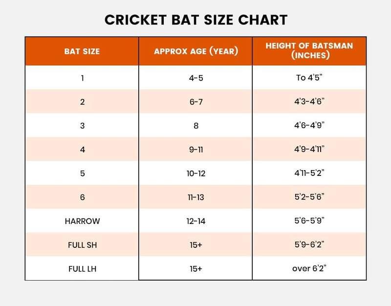 CRICKET BAT SIZE CHART